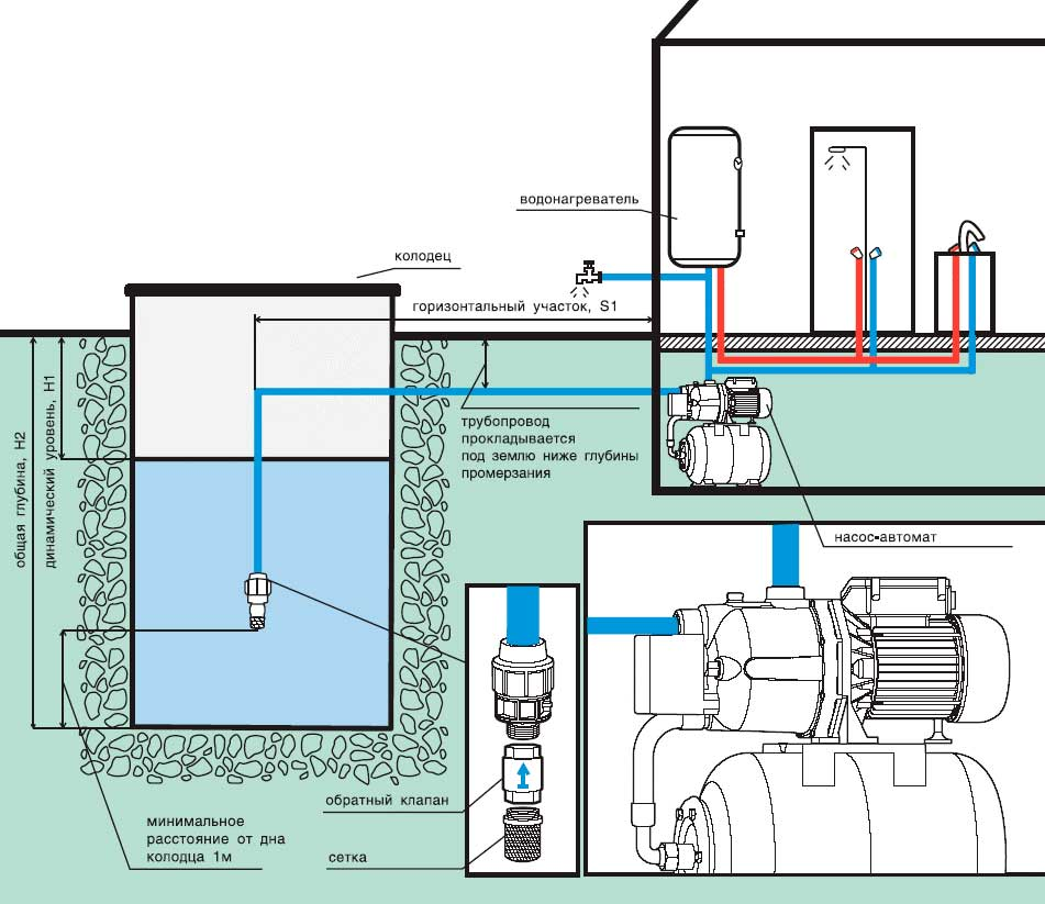 Схема подключения станции