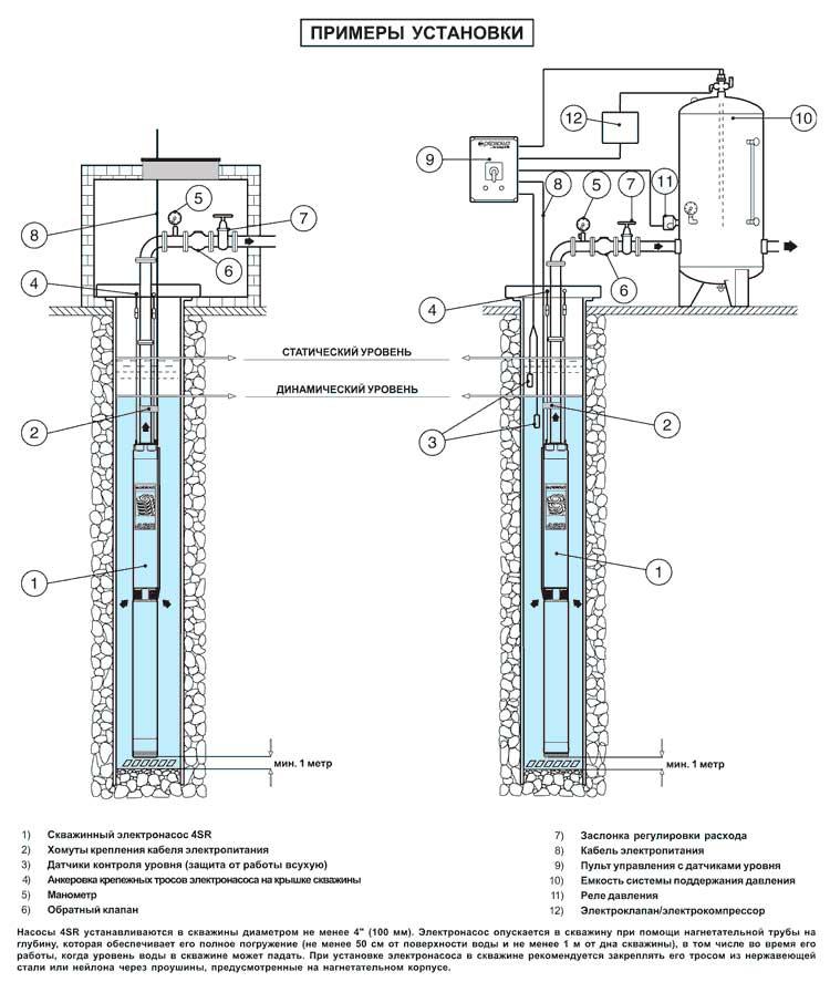 Две основные схемы установки