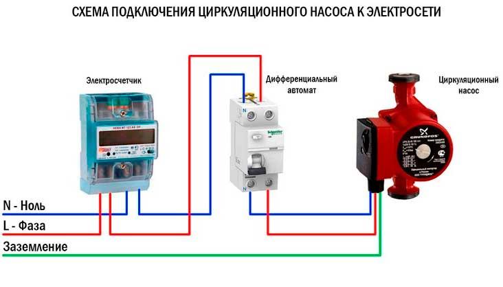 Подключения электрокотла к электричеству