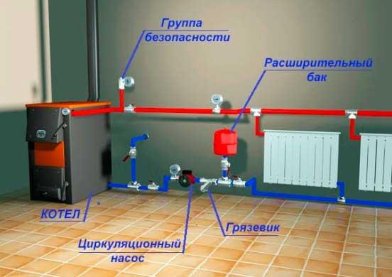 Схема работы насоса в системе отопления без байпаса