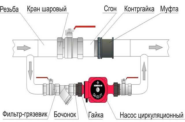 Схема монтажа насоса и обвязки
