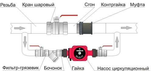 Схема работы насоса в системе отопления с байпасом