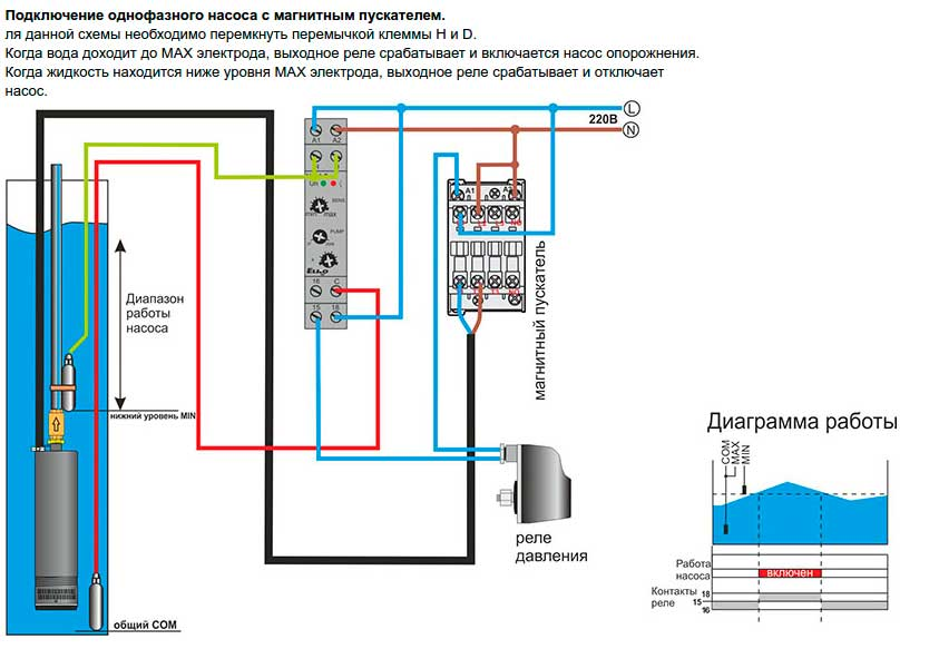 Схема включения однофазного магнитного пускателя